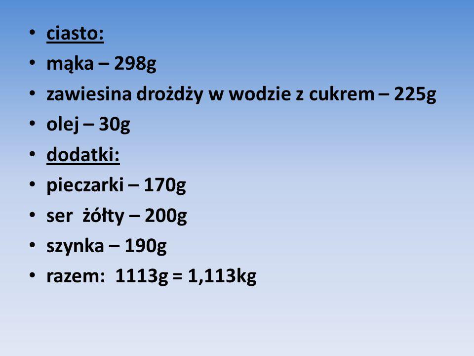 ciasto: mąka – 298g zawiesina drożdży w wodzie z cukrem – 225g olej – 30g dodatki: pieczarki – 170g ser żółty – 200g szynka – 190g razem: 1113g = 1,113kg