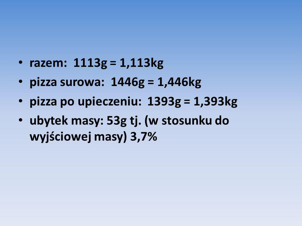 pizza surowa: 1446g = 1,446kg pizza po upieczeniu: 1393g = 1,393kg ubytek masy: 53g tj.