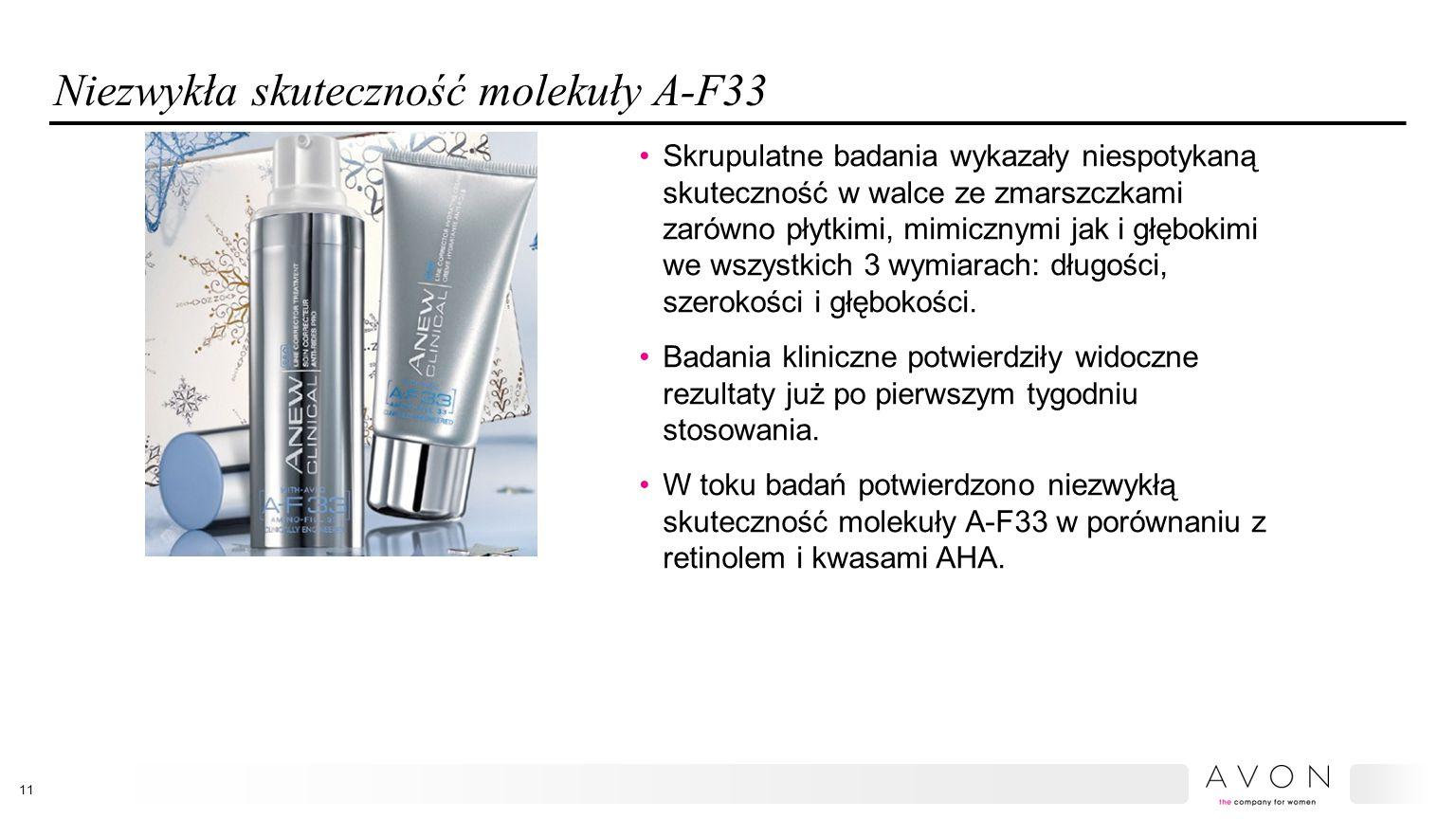 Niezwykła skuteczność molekuły A-F33 Skrupulatne badania wykazały niespotykaną skuteczność w walce ze zmarszczkami zarówno płytkimi, mimicznymi jak i głębokimi we wszystkich 3 wymiarach: długości, szerokości i głębokości.