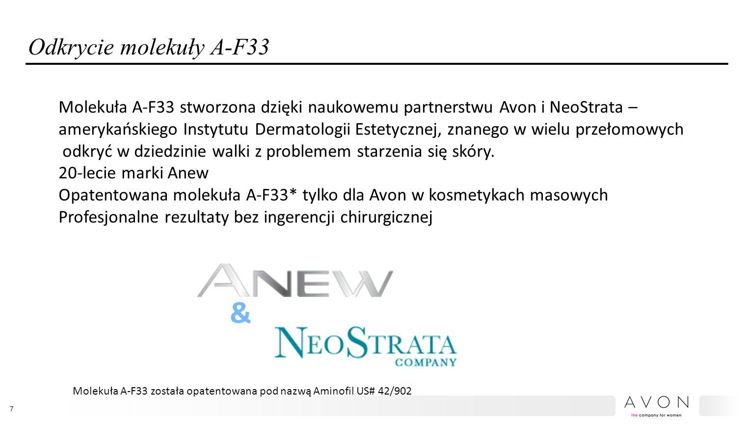 Odkrycie molekuły A-F33 & Molekuła A-F33 stworzona dzięki naukowemu partnerstwu Avon i NeoStrata – amerykańskiego Instytutu Dermatologii Estetycznej, znanego w wielu przełomowych odkryć w dziedzinie walki z problemem starzenia się skóry.