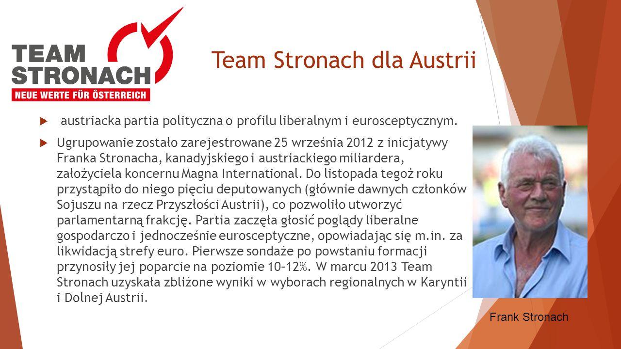 Team Stronach dla Austrii  austriacka partia polityczna o profilu liberalnym i eurosceptycznym.