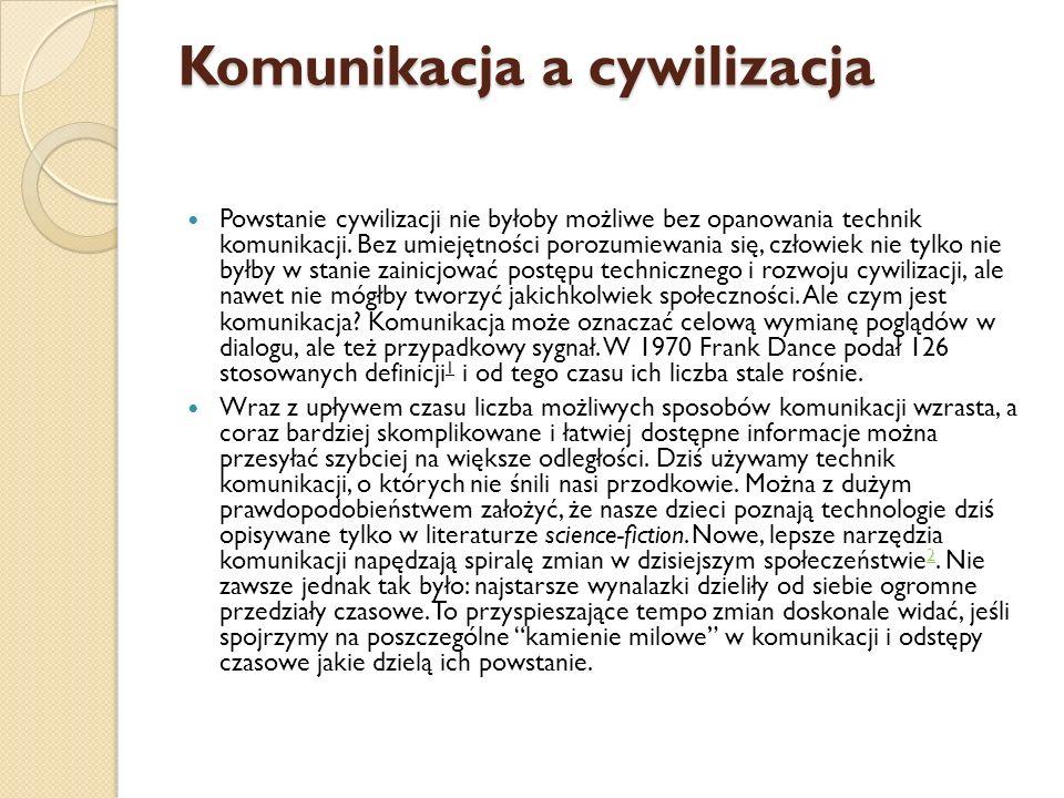 Bibliografia http://histmag.org/Komunikacja-od-mowy- do-Internetu-744 http://histmag.org/Komunikacja-od-mowy- do-Internetu-744 http://www.sciaga.pl/tekst/17657-18- historia_radia_i_telewizji http://www.sciaga.pl/tekst/17657-18- historia_radia_i_telewizji http://www.bryk.pl/teksty/fizyka/historia_f izyki/13403- jak_doszło_do_powstania_radia_i_telewi zji.html http://www.bryk.pl/teksty/fizyka/historia_f izyki/13403- jak_doszło_do_powstania_radia_i_telewi zji.html http://histmag.org/Komunikacja-od-mowy- do-Internetu-744 http://histmag.org/Komunikacja-od-mowy- do-Internetu-744
