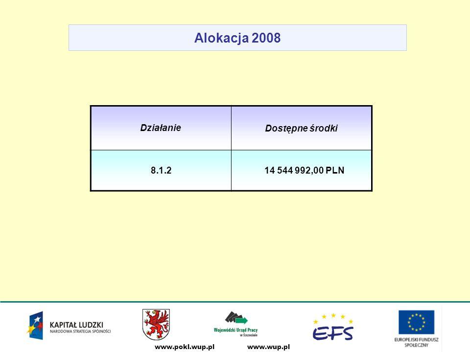 www.wup.plwww.pokl.wup.pl DziałanieDostępne środki 8.1.2 14 544 992,00 PLN Alokacja 2008