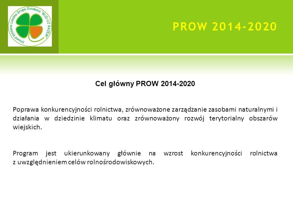 PROW 2014-2020 Cel główny PROW 2014-2020 Poprawa konkurencyjności rolnictwa, zrównoważone zarządzanie zasobami naturalnymi i działania w dziedzinie klimatu oraz zrównoważony rozwój terytorialny obszarów wiejskich.