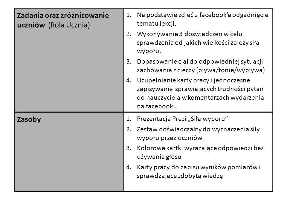 Zadania oraz zróżnicowanie uczniów (Rola Ucznia) 1.Na podstawie zdjęć z facebook'a odgadnięcie tematu lekcji.