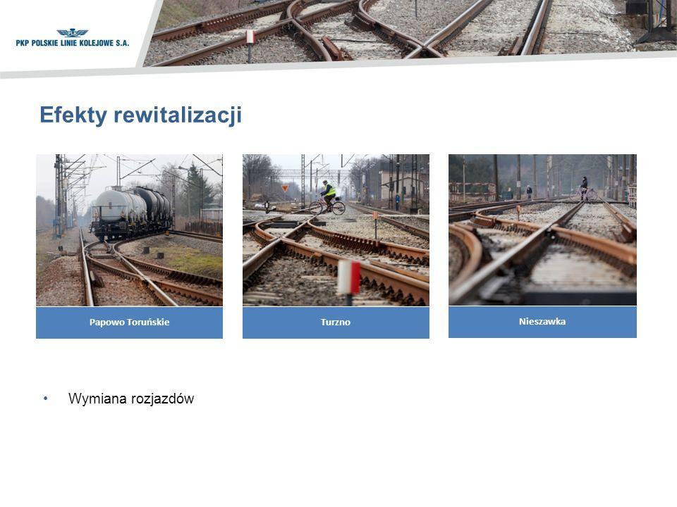 Efekty rewitalizacji Wymiana rozjazdów Turzno Nieszawka Papowo Toruńskie