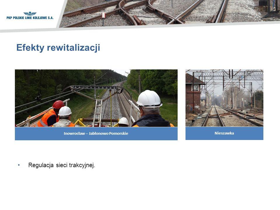 Efekty rewitalizacji Regulacja sieci trakcyjnej. Nieszawka Inowrocław – Jabłonowo Pomorskie