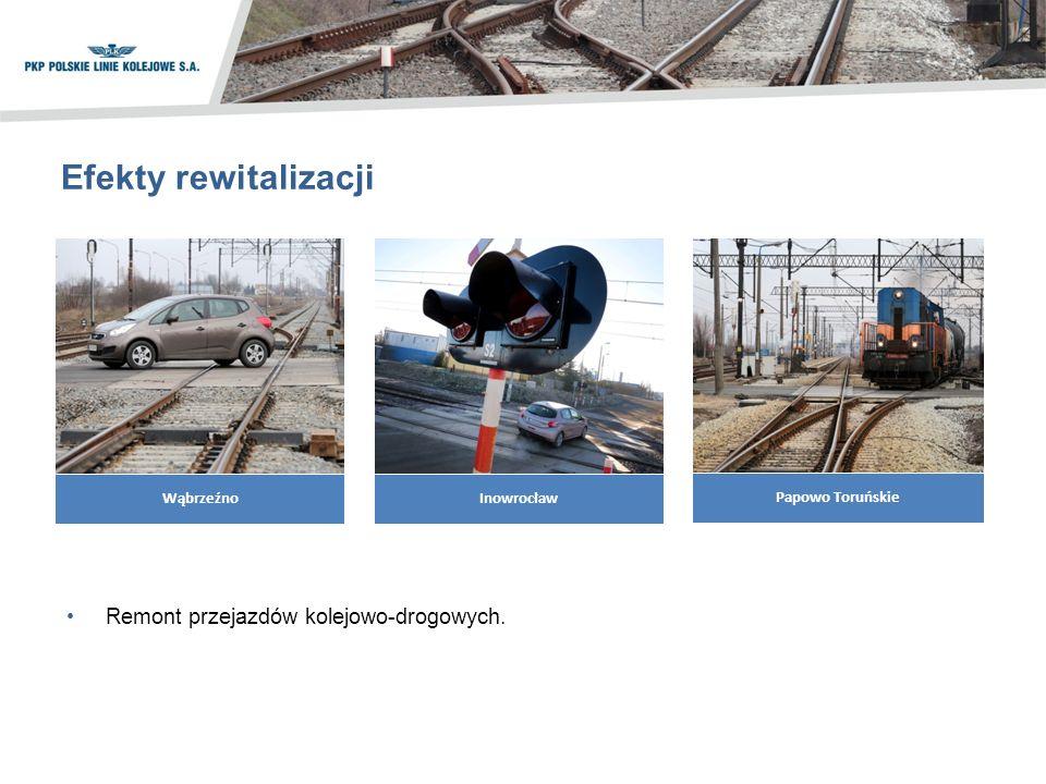 Efekty rewitalizacji Remont przejazdów kolejowo-drogowych. Inowrocław Papowo Toruńskie Wąbrzeźno