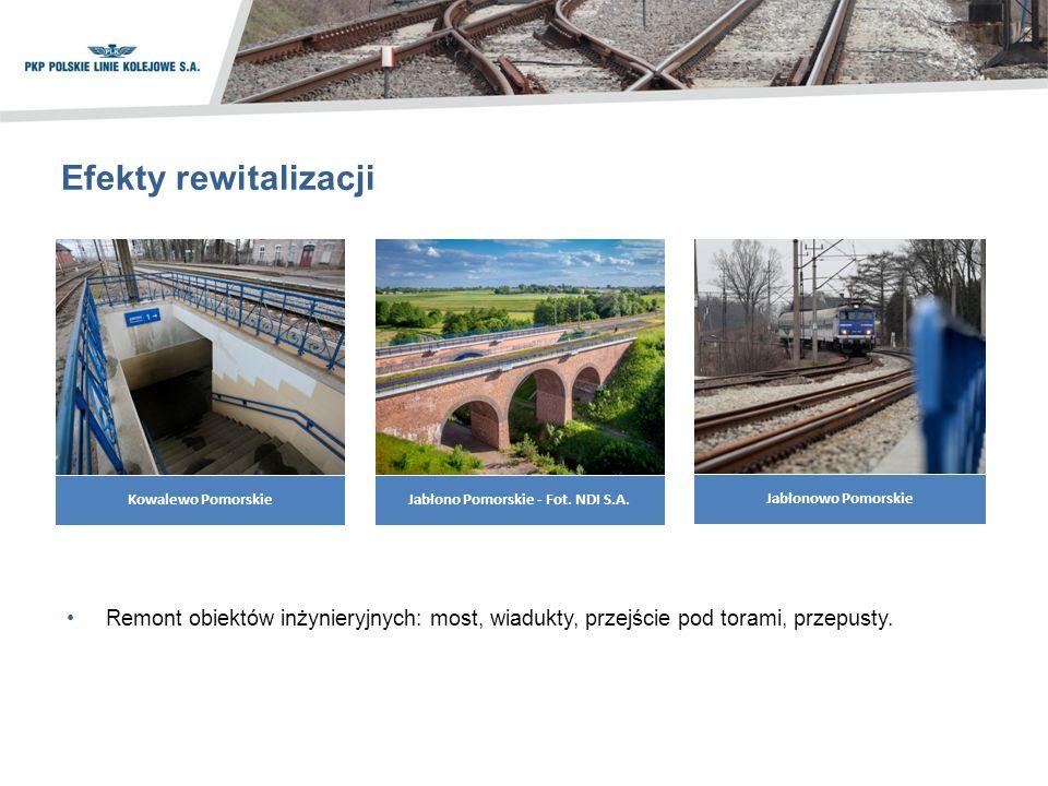 Efekty rewitalizacji Remont obiektów inżynieryjnych: most, wiadukty, przejście pod torami, przepusty.