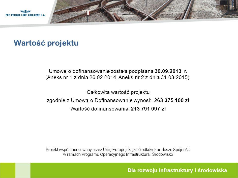 Wartość projektu Umowę o dofinansowanie została podpisana 30.09.2013 r.