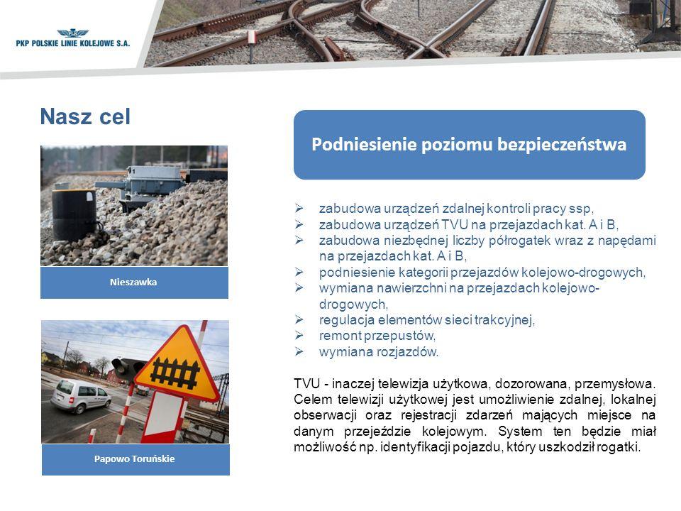  zabudowa urządzeń zdalnej kontroli pracy ssp,  zabudowa urządzeń TVU na przejazdach kat.