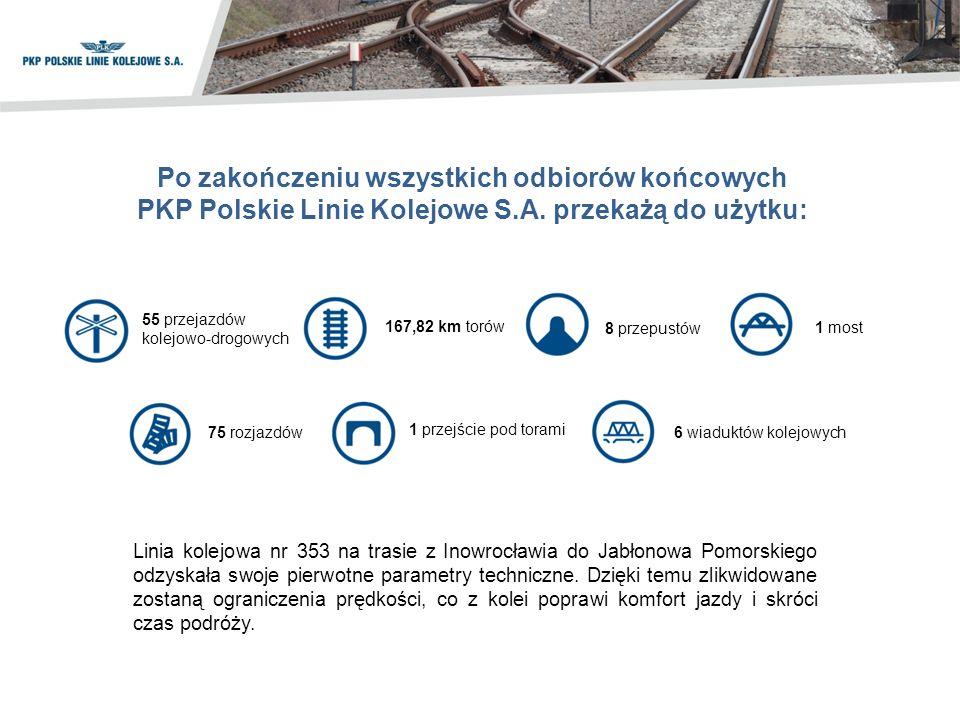 Po zakończeniu wszystkich odbiorów końcowych PKP Polskie Linie Kolejowe S.A.