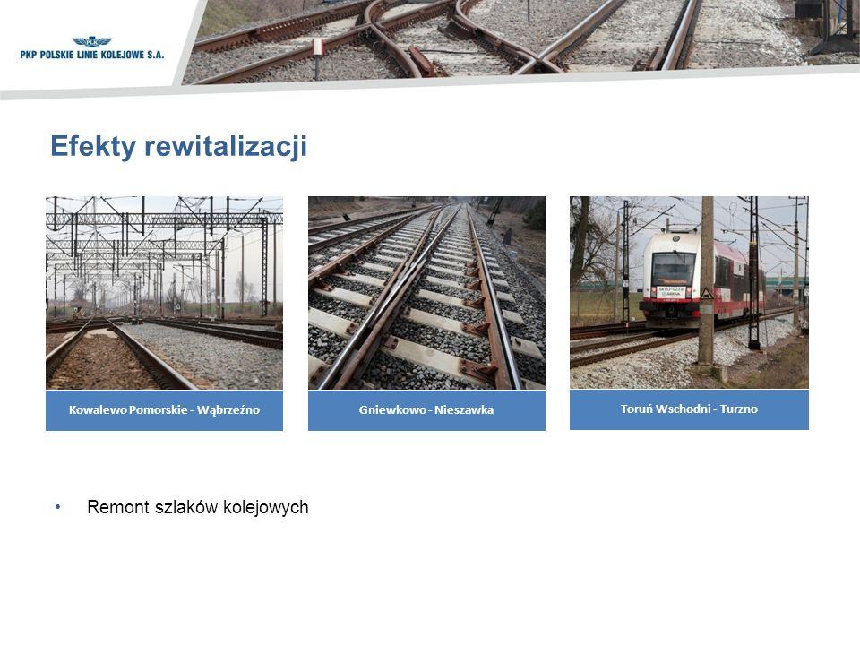 Efekty rewitalizacji Remont szlaków kolejowych Gniewkowo - Nieszawka Toruń Wschodni - Turzno Kowalewo Pomorskie - Wąbrzeźno