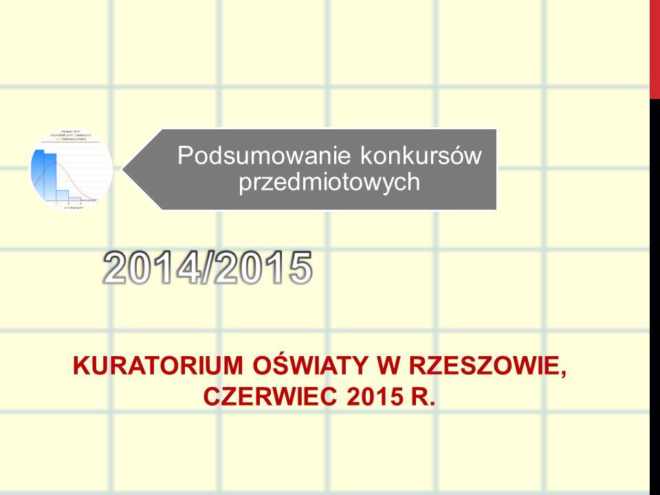 Podsumowanie konkursów przedmiotowych KURATORIUM OŚWIATY W RZESZOWIE, CZERWIEC 2015 R.