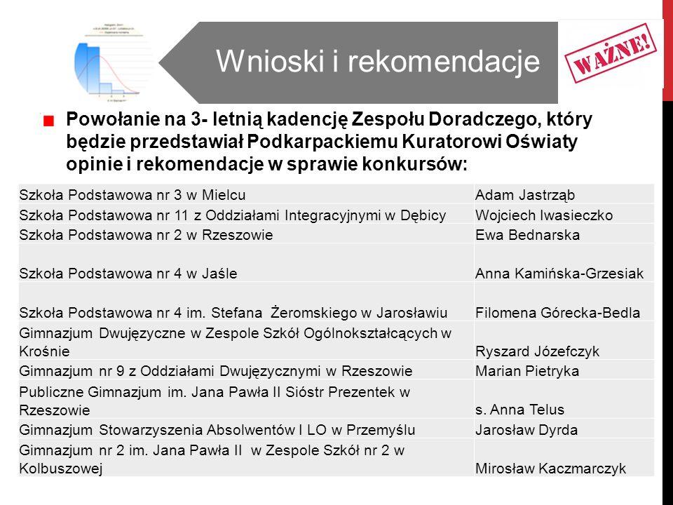 Wnioski i rekomendacje Powołanie na 3- letnią kadencję Zespołu Doradczego, który będzie przedstawiał Podkarpackiemu Kuratorowi Oświaty opinie i rekome