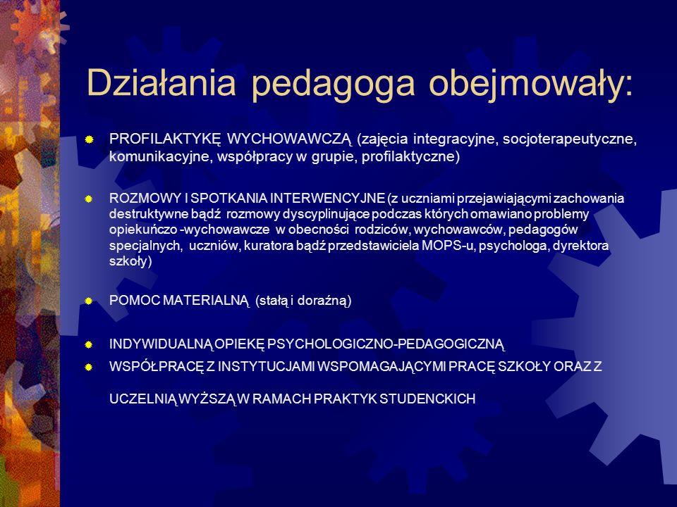 Działania pedagoga obejmowały:  PROFILAKTYKĘ WYCHOWAWCZĄ (zajęcia integracyjne, socjoterapeutyczne, komunikacyjne, współpracy w grupie, profilaktyczn