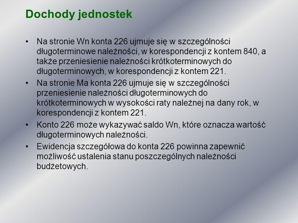 Dochody jednostek Na stronie Wn konta 226 ujmuje się w szczególności długoterminowe należności, w korespondencji z kontem 840, a także przeniesienie n