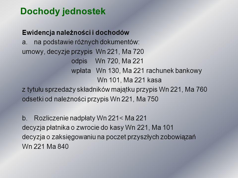 Dochody jednostek Ewidencja należności i dochodów a.na podstawie różnych dokumentów: umowy, decyzje przypis Wn 221, Ma 720 odpis Wn 720, Ma 221 wpłata