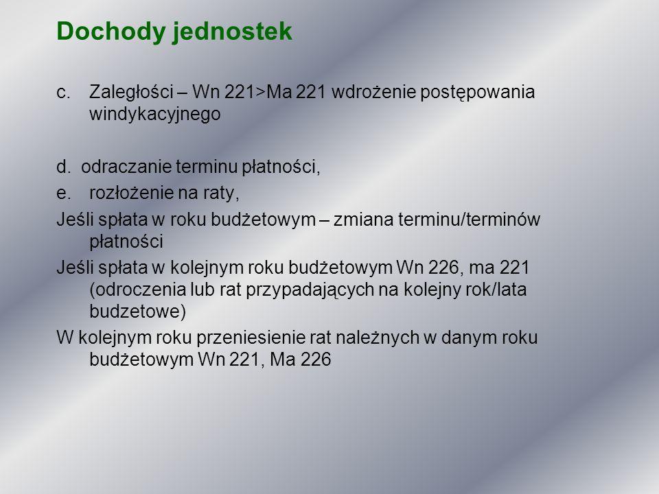 Dochody jednostek c.Zaległości – Wn 221>Ma 221 wdrożenie postępowania windykacyjnego d.odraczanie terminu płatności, e.rozłożenie na raty, Jeśli spłat