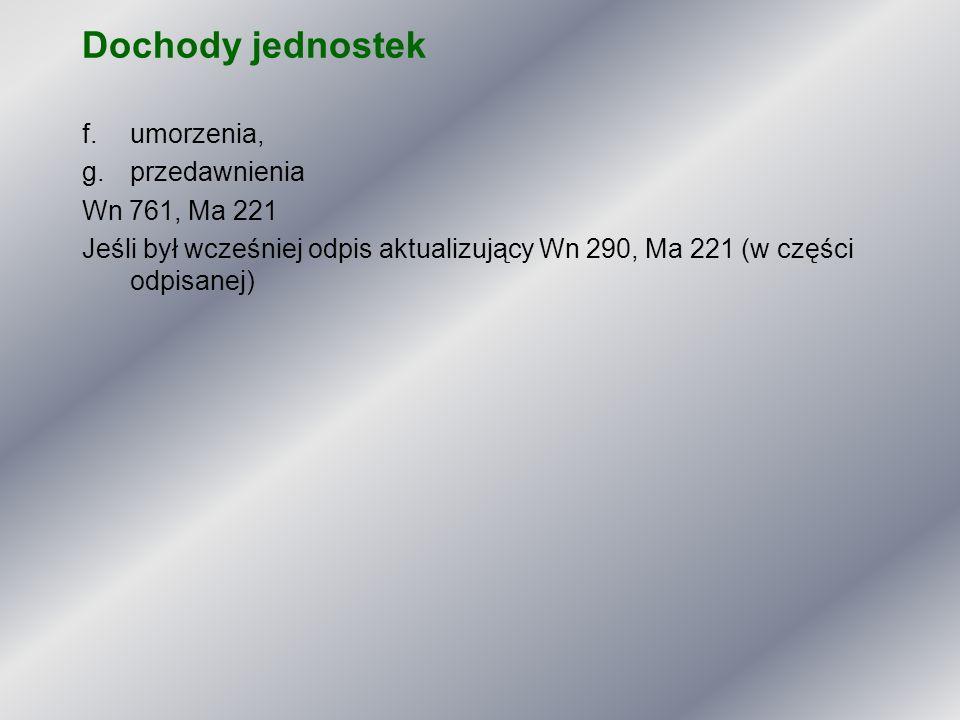 Dochody jednostek f.umorzenia, g.przedawnienia Wn 761, Ma 221 Jeśli był wcześniej odpis aktualizujący Wn 290, Ma 221 (w części odpisanej)