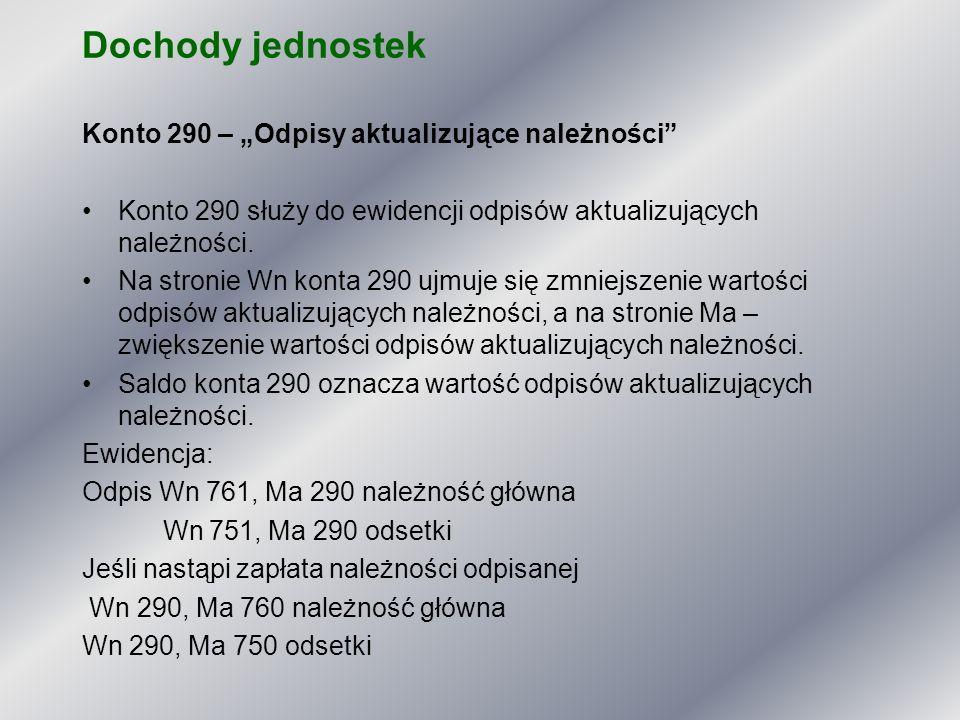 """Dochody jednostek Konto 290 – """"Odpisy aktualizujące należności"""" Konto 290 służy do ewidencji odpisów aktualizujących należności. Na stronie Wn konta 2"""