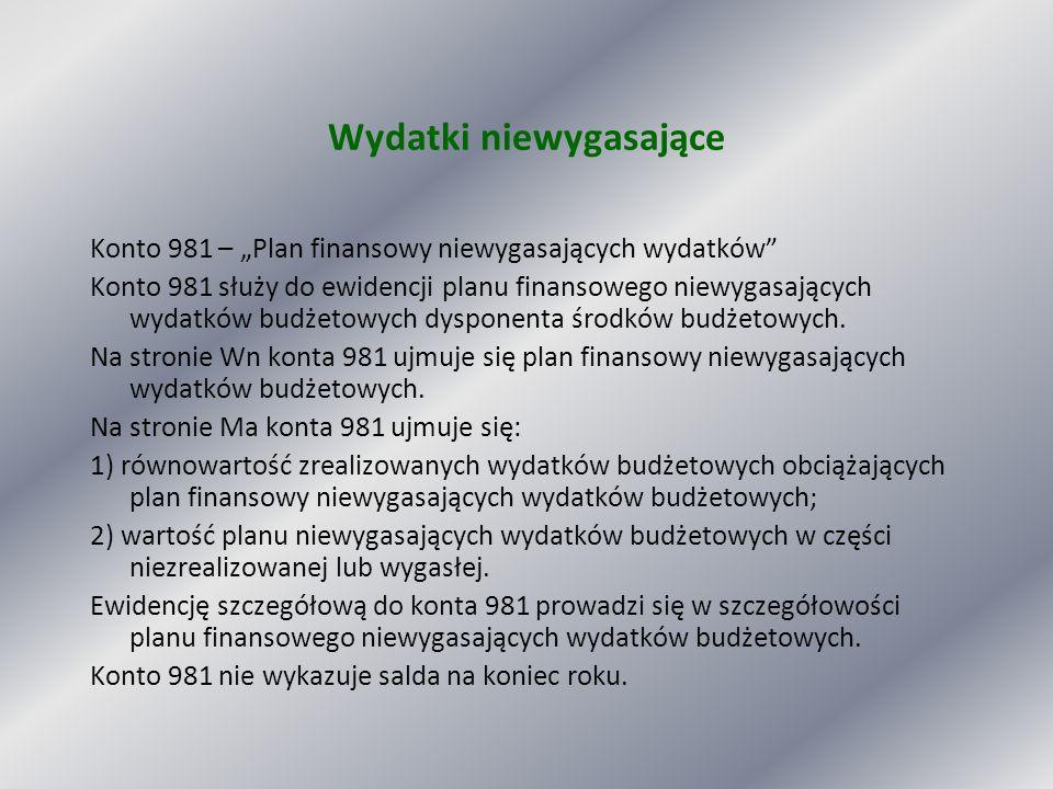 """Wydatki niewygasające Konto 981 – """"Plan finansowy niewygasających wydatków"""" Konto 981 służy do ewidencji planu finansowego niewygasających wydatków bu"""