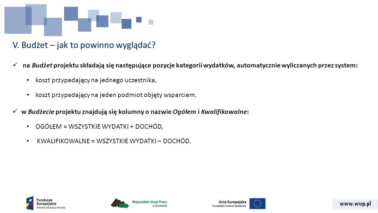 www.wup.pl V. Budżet – jak to powinno wyglądać? na Budżet projektu składają się następujące pozycje kategorii wydatków, automatycznie wyliczanych prze