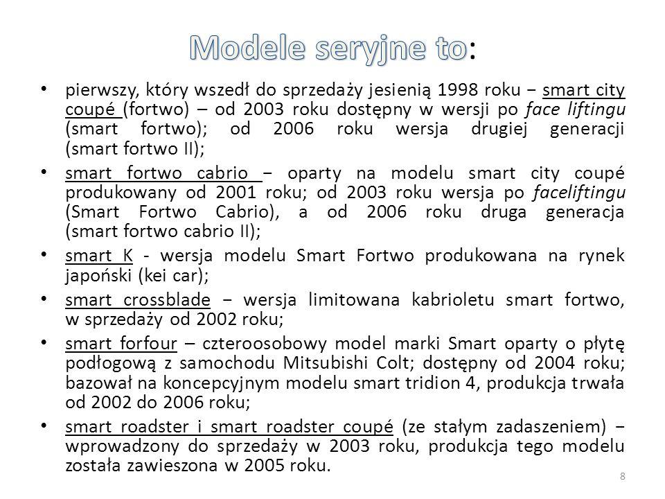 pierwszy, który wszedł do sprzedaży jesienią 1998 roku − smart city coupé (fortwo) – od 2003 roku dostępny w wersji po face liftingu (smart fortwo); o