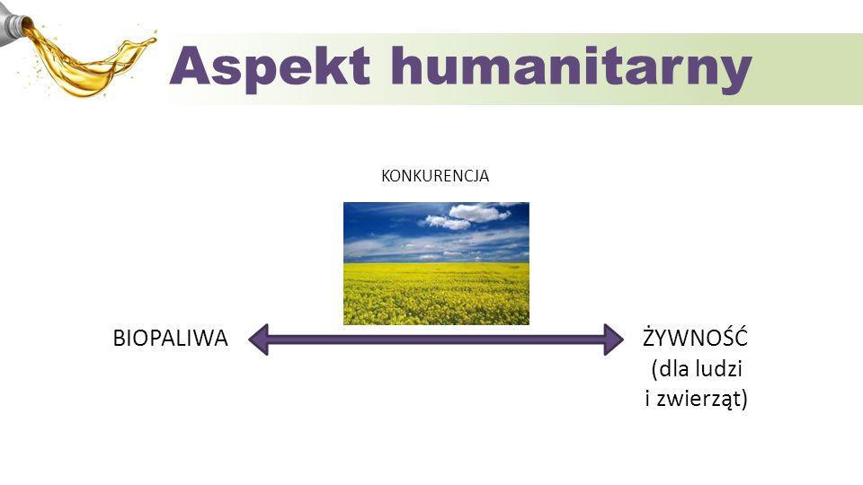 Aspekt humanitarny BIOPALIWAŻYWNOŚĆ (dla ludzi i zwierząt) KONKURENCJA