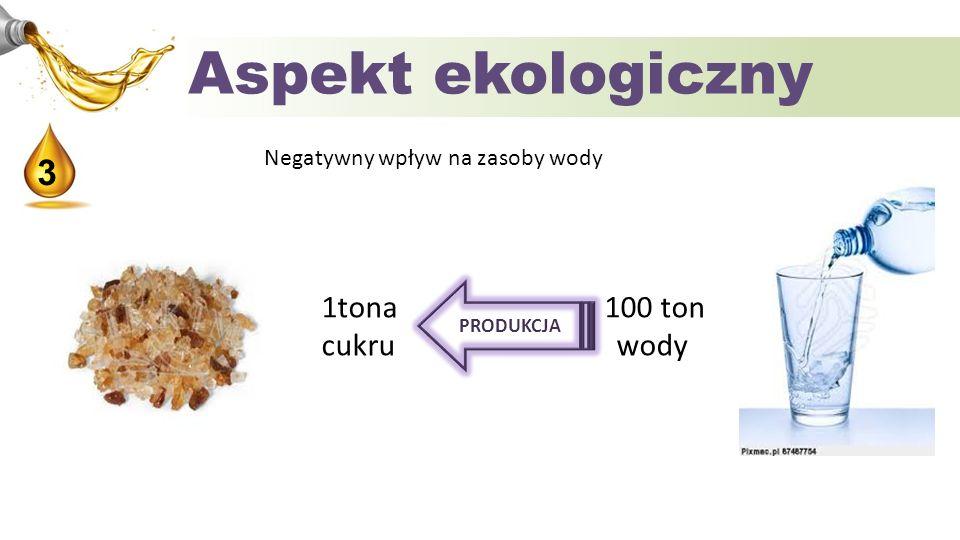 Negatywny wpływ na zasoby wody Aspekt ekologiczny 1tona 100 ton cukru wody PRODUKCJA 3