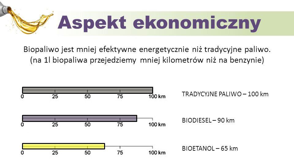 Biopaliwo jest mniej efektywne energetycznie niż tradycyjne paliwo. (na 1l biopaliwa przejedziemy mniej kilometrów niż na benzynie) Aspekt ekonomiczny