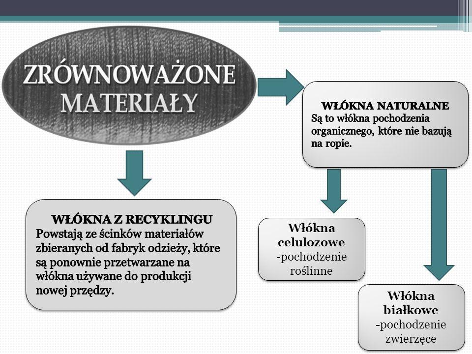 BAWEŁNABAMBUS KONOPIEABAKA JUTA LEN