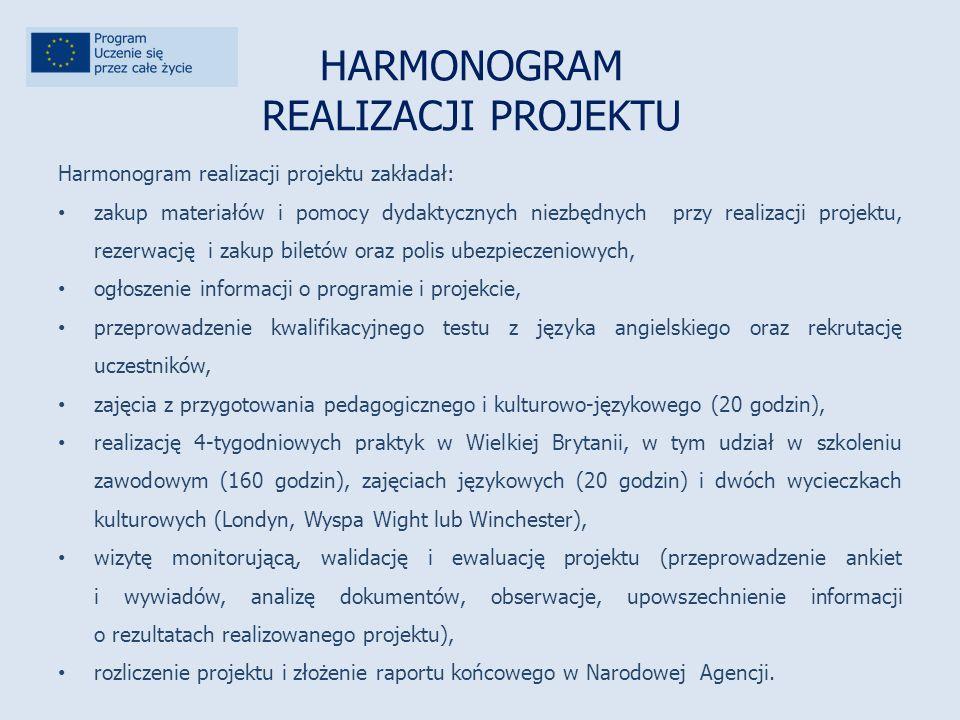 HARMONOGRAM REALIZACJI PROJEKTU Harmonogram realizacji projektu zakładał: zakup materiałów i pomocy dydaktycznych niezbędnych przy realizacji projektu, rezerwację i zakup biletów oraz polis ubezpieczeniowych, ogłoszenie informacji o programie i projekcie, przeprowadzenie kwalifikacyjnego testu z języka angielskiego oraz rekrutację uczestników, zajęcia z przygotowania pedagogicznego i kulturowo-językowego (20 godzin), realizację 4-tygodniowych praktyk w Wielkiej Brytanii, w tym udział w szkoleniu zawodowym (160 godzin), zajęciach językowych (20 godzin) i dwóch wycieczkach kulturowych (Londyn, Wyspa Wight lub Winchester), wizytę monitorującą, walidację i ewaluację projektu (przeprowadzenie ankiet i wywiadów, analizę dokumentów, obserwacje, upowszechnienie informacji o rezultatach realizowanego projektu), rozliczenie projektu i złożenie raportu końcowego w Narodowej Agencji.