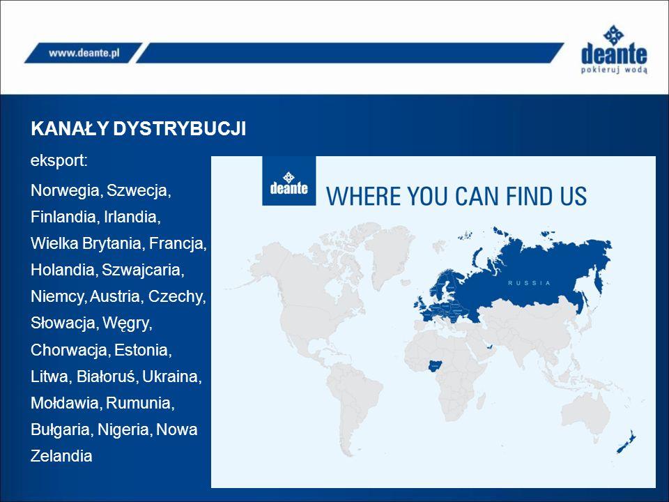 KANAŁY DYSTRYBUCJI eksport: Norwegia, Szwecja, Finlandia, Irlandia, Wielka Brytania, Francja, Holandia, Szwajcaria, Niemcy, Austria, Czechy, Słowacja, Węgry, Chorwacja, Estonia, Litwa, Białoruś, Ukraina, Mołdawia, Rumunia, Bułgaria, Nigeria, Nowa Zelandia