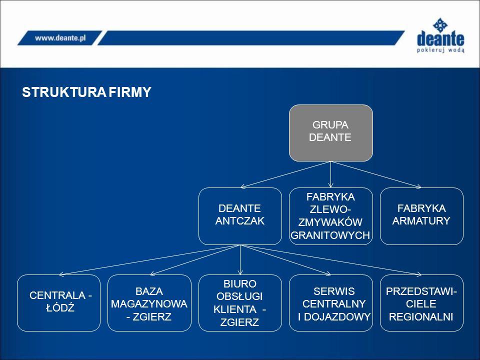 STRUKTURA FIRMY CENTRALA - ŁÓDŹ BAZA MAGAZYNOWA - ZGIERZ BIURO OBSŁUGI KLIENTA - ZGIERZ SERWIS CENTRALNY I DOJAZDOWY PRZEDSTAWI- CIELE REGIONALNI DEANTE ANTCZAK FABRYKA ZLEWO- ZMYWAKÓW GRANITOWYCH FABRYKA ARMATURY GRUPA DEANTE