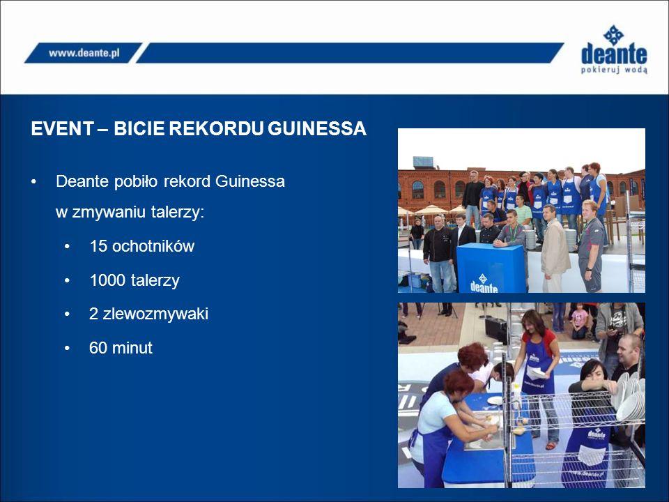EVENT – BICIE REKORDU GUINESSA Deante pobiło rekord Guinessa w zmywaniu talerzy: 15 ochotników 1000 talerzy 2 zlewozmywaki 60 minut