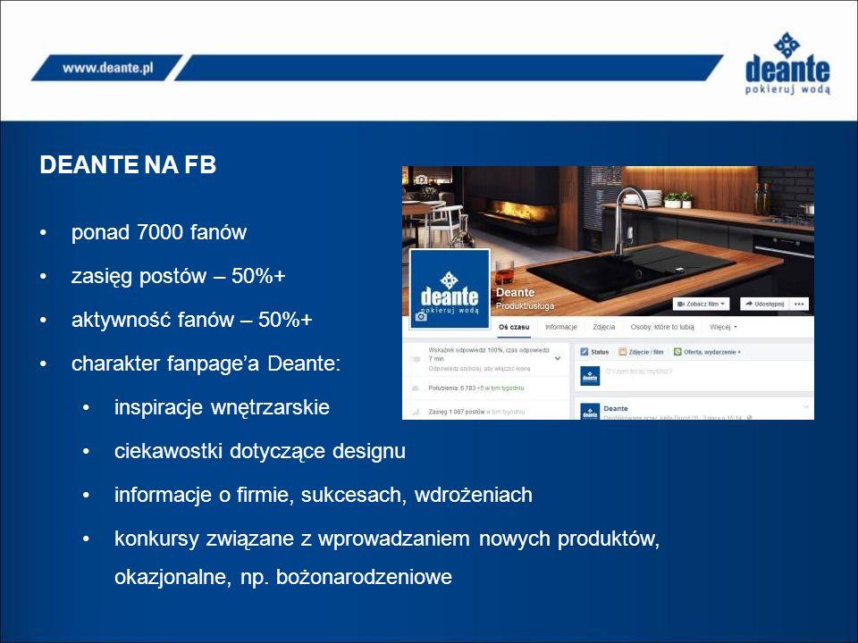 DEANTE NA FB ponad 7000 fanów zasięg postów – 50%+ aktywność fanów – 50%+ charakter fanpage'a Deante: inspiracje wnętrzarskie ciekawostki dotyczące designu informacje o firmie, sukcesach, wdrożeniach konkursy związane z wprowadzaniem nowych produktów, okazjonalne, np.