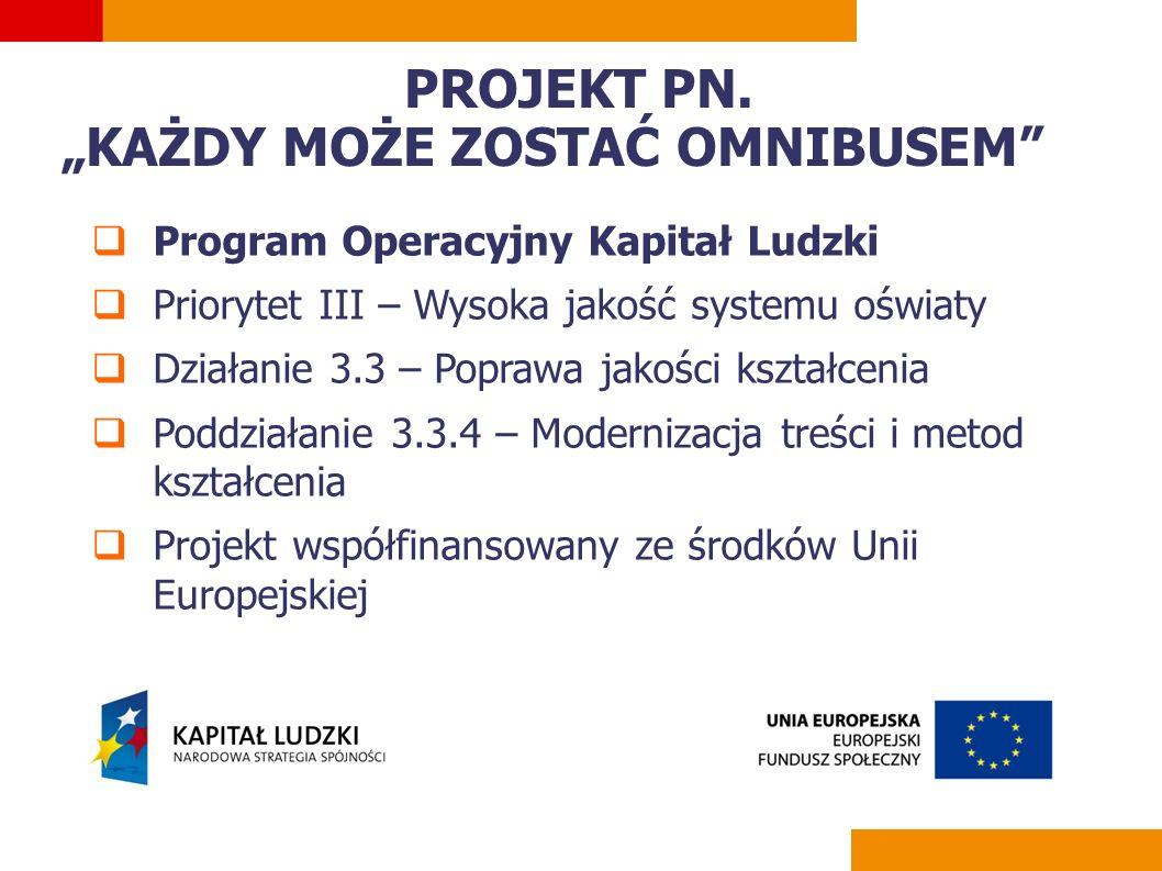  Program Operacyjny Kapitał Ludzki  Priorytet III – Wysoka jakość systemu oświaty  Działanie 3.3 – Poprawa jakości kształcenia  Poddziałanie 3.3.4 – Modernizacja treści i metod kształcenia  Projekt współfinansowany ze środków Unii Europejskiej PROJEKT PN.