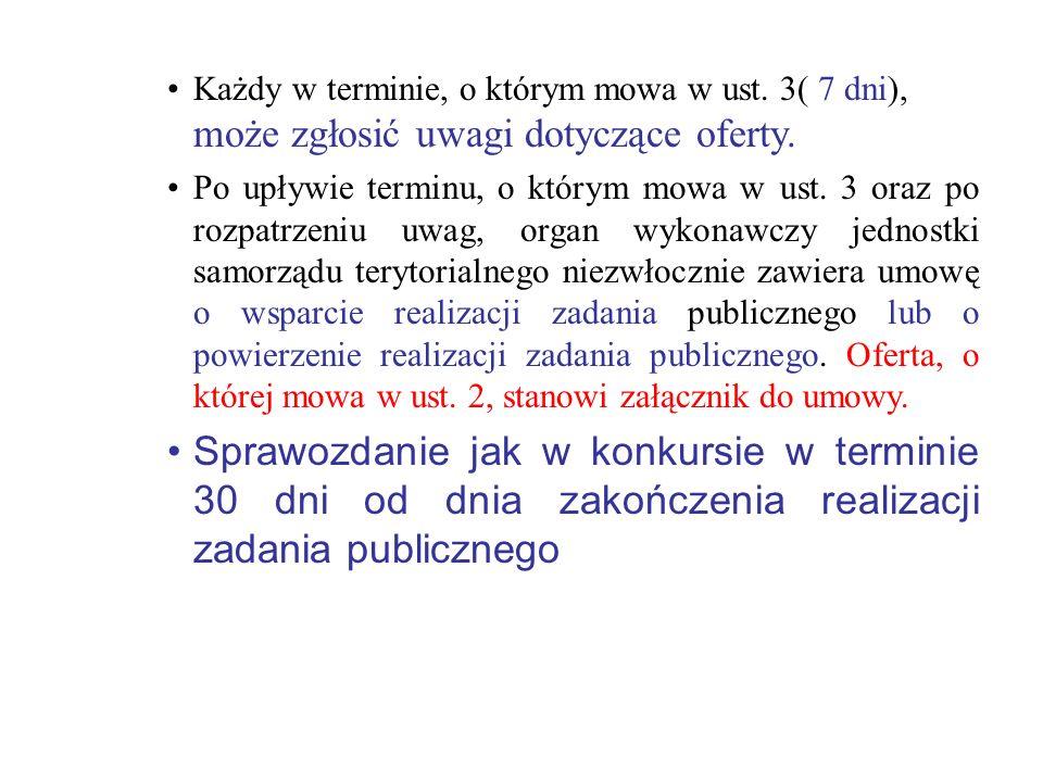 Każdy w terminie, o którym mowa w ust. 3( 7 dni), może zgłosić uwagi dotyczące oferty. Po upływie terminu, o którym mowa w ust. 3 oraz po rozpatrzeniu