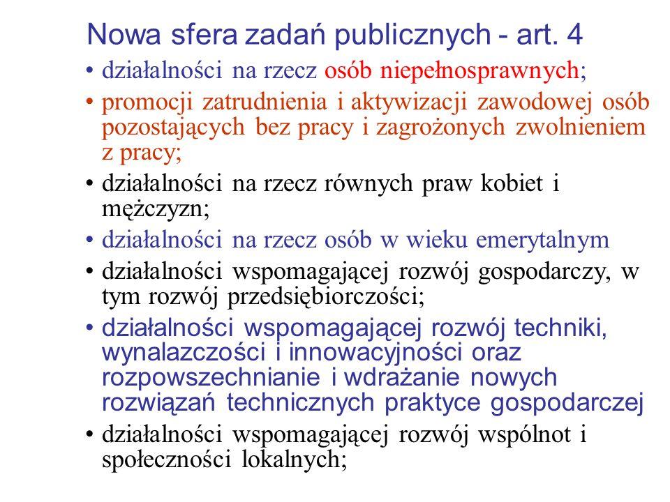 Nowa sfera zadań publicznych - art. 4 działalności na rzecz osób niepełnosprawnych; promocji zatrudnienia i aktywizacji zawodowej osób pozostających b