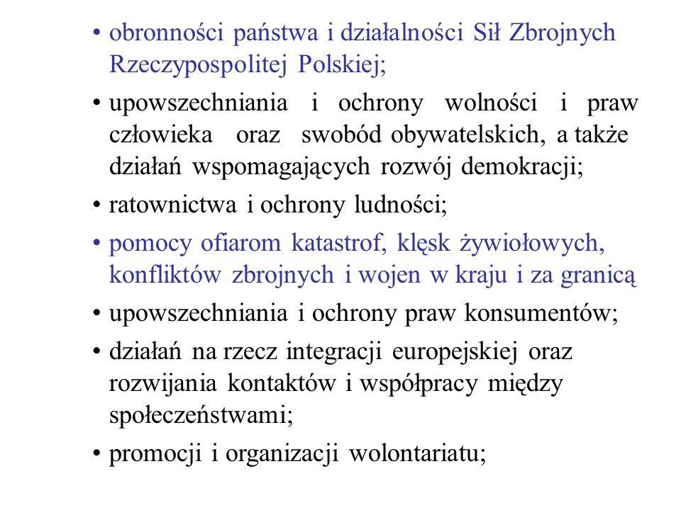 obronności państwa i działalności Sił Zbrojnych Rzeczypospolitej Polskiej; upowszechniania i ochrony wolności i praw człowieka oraz swobód obywatelski