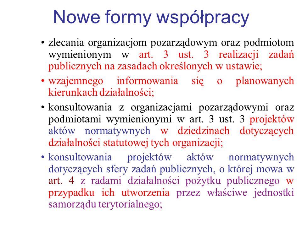 Nowe formy współpracy zlecania organizacjom pozarządowym oraz podmiotom wymienionym w art. 3 ust. 3 realizacji zadań publicznych na zasadach określony