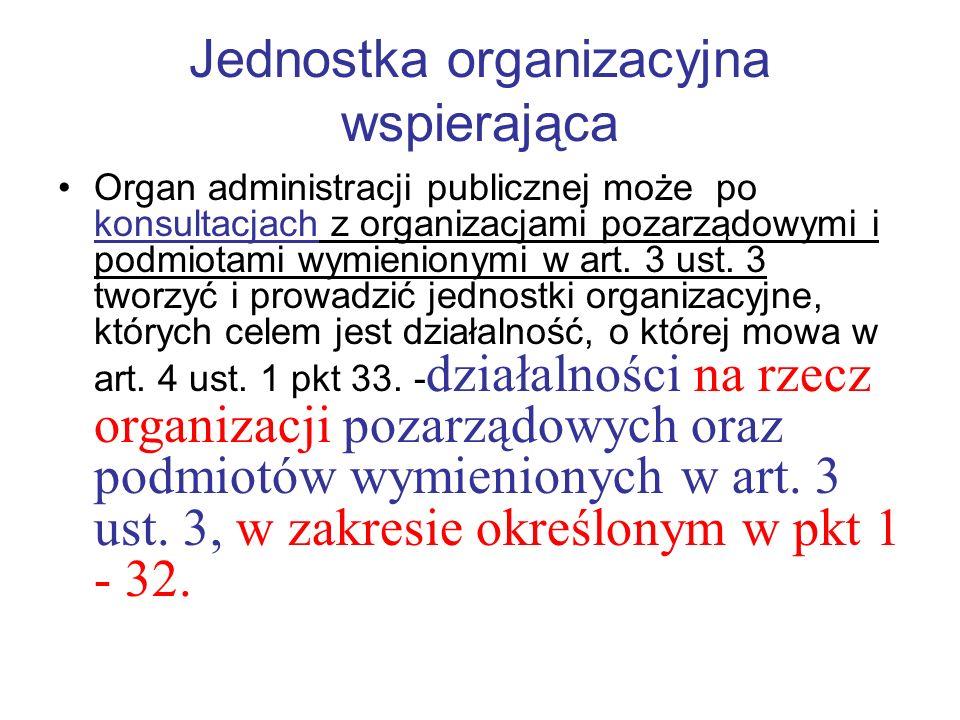 Jednostka organizacyjna wspierająca Organ administracji publicznej może po konsultacjach z organizacjami pozarządowymi i podmiotami wymienionymi w art