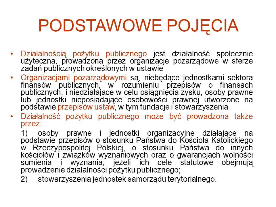PODSTAWOWE POJĘCIA Działalnością pożytku publicznego jest działalność społecznie użyteczna, prowadzona przez organizacje pozarządowe w sferze zadań pu