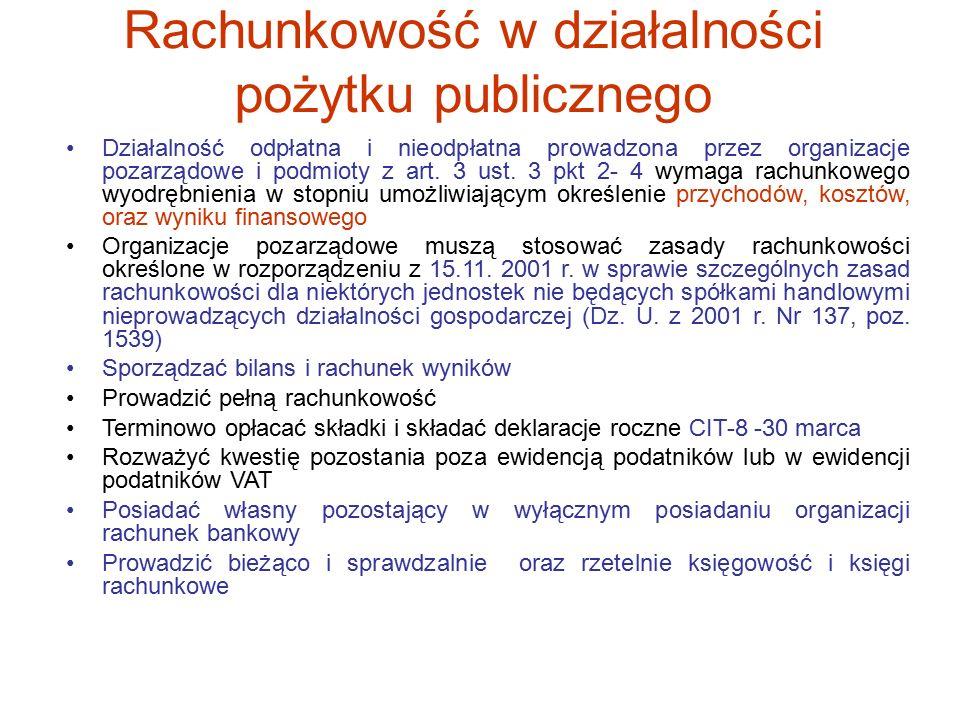 Rachunkowość w działalności pożytku publicznego Działalność odpłatna i nieodpłatna prowadzona przez organizacje pozarządowe i podmioty z art. 3 ust. 3