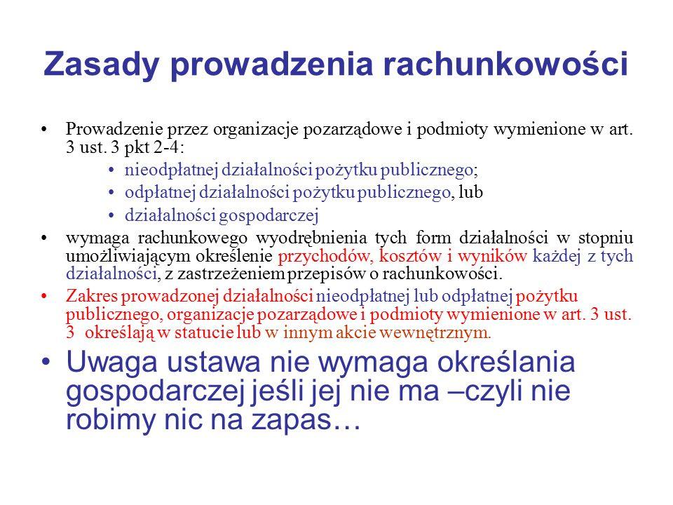 Zasady prowadzenia rachunkowości Prowadzenie przez organizacje pozarządowe i podmioty wymienione w art. 3 ust. 3 pkt 2-4: nieodpłatnej działalności po