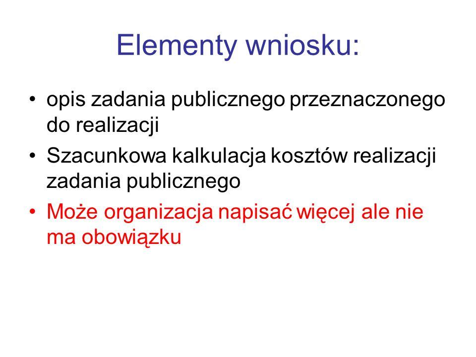 Elementy wniosku: opis zadania publicznego przeznaczonego do realizacji Szacunkowa kalkulacja kosztów realizacji zadania publicznego Może organizacja