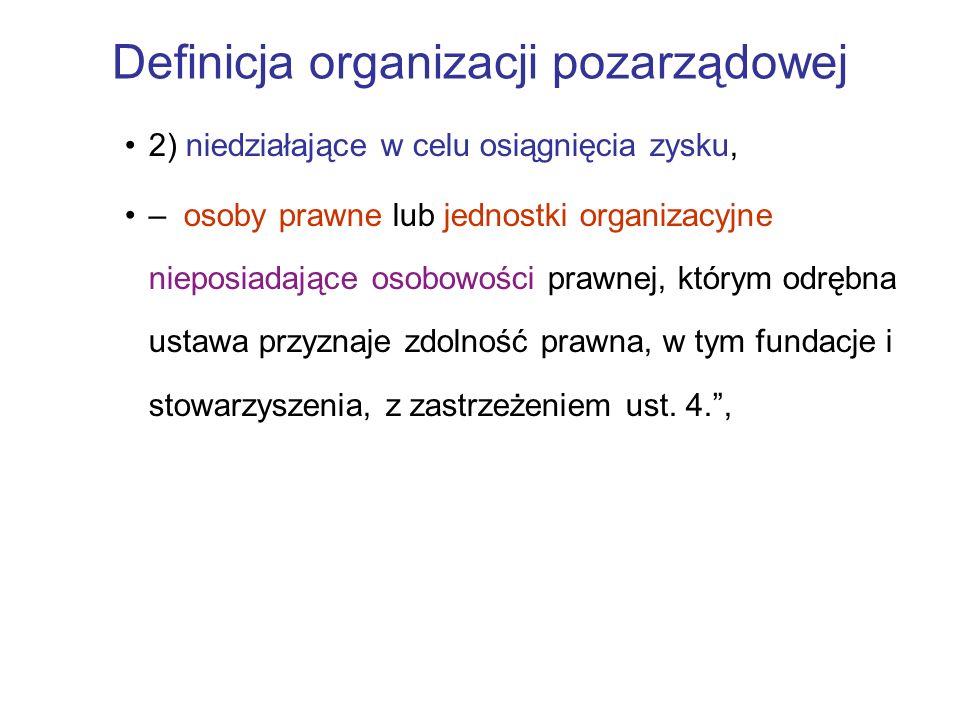 Definicja organizacji pozarządowej 2) niedziałające w celu osiągnięcia zysku, – osoby prawne lub jednostki organizacyjne nieposiadające osobowości pra