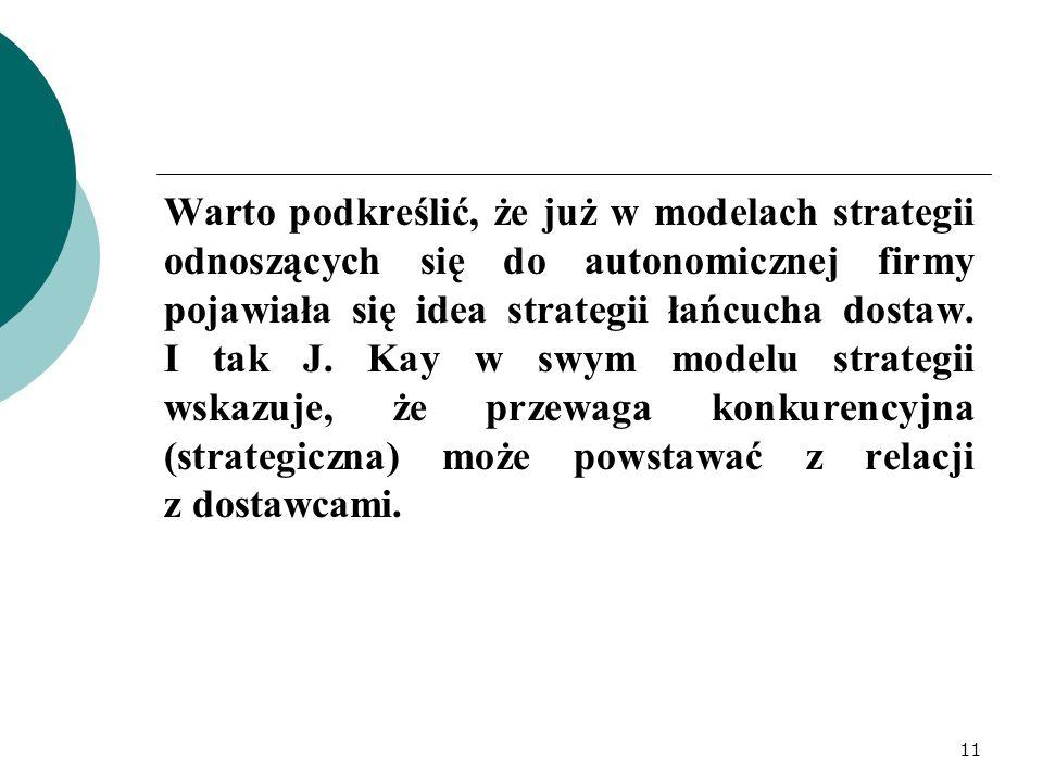 Warto podkreślić, że już w modelach strategii odnoszących się do autonomicznej firmy pojawiała się idea strategii łańcucha dostaw.