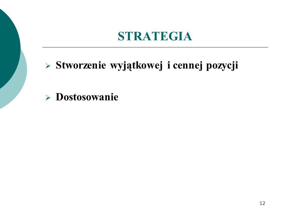STRATEGIA  Stworzenie wyjątkowej i cennej pozycji  Dostosowanie 12